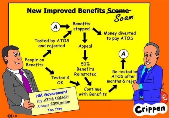 Tory scam cartoon